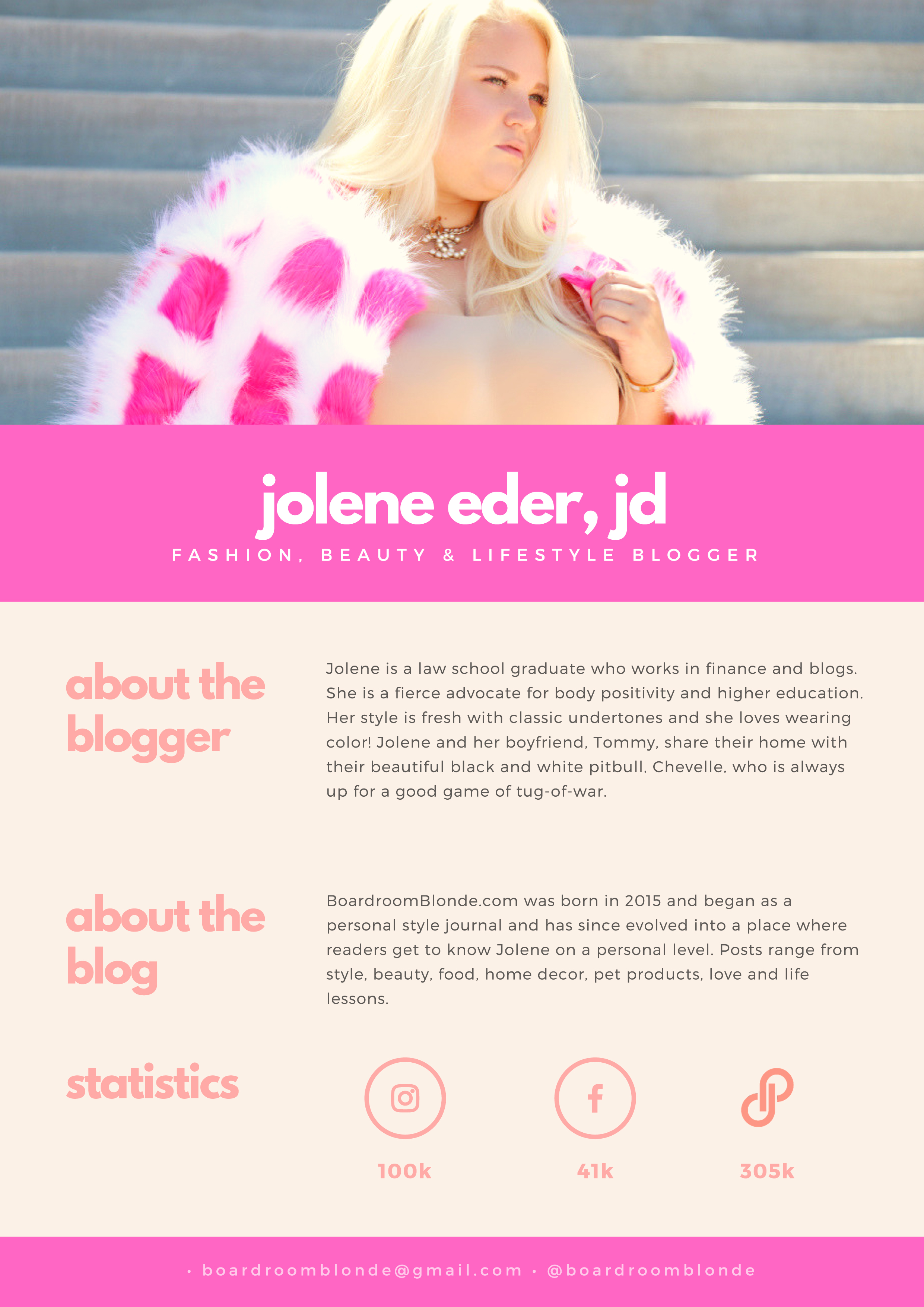 Pastel Hipster Blogger General Media Kit